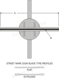 © Street Sign USA Heavy Duty Cross Piece Bracket For Street Name Signs Data Spec