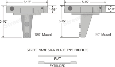 © Street Sign USA Heavy Duty U Channel Post Brackets Data Spec