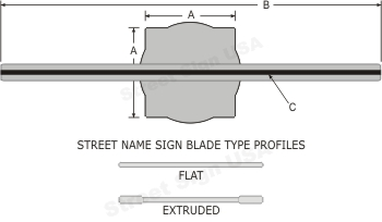 © Street Sign USA Universal Pipe & Square Post Brackets Data Spec
