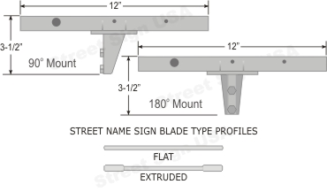 "© Street Sign USA Heavy Duty 12"" U Channel Post Brackets Data Spec"